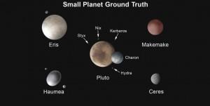 Nano pianeti