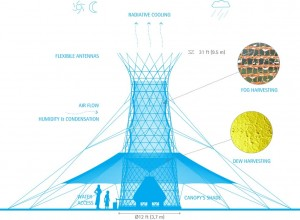 Progetto Warka Water