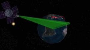 Rilevamento satellitare slitta
