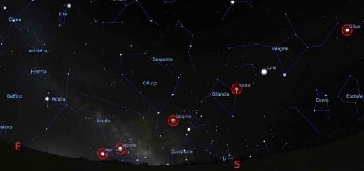 Allineamento 5 pianeti
