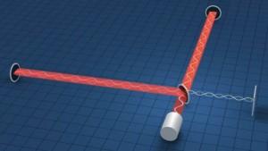 Misurazione fasci laser