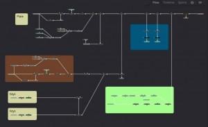 Architettura a nodi