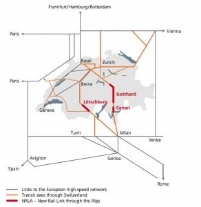 Rete ferroviaria europea