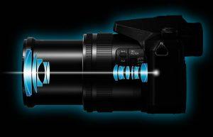 Obiettivo Leica per FZ2000