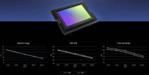 Miglioramenti sensore 4/3 DJI XS5