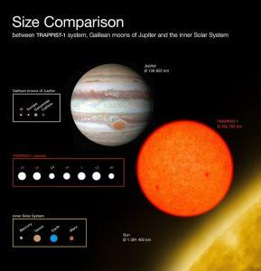 Dimensioni pianeti
