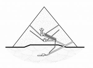 Camere interne piramide Cheope