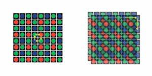 Spostamento pixel modalità 4 e 6