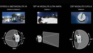 Campo visivo Kodak PixPro VR lenti