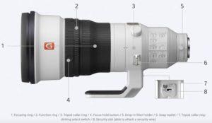 Bottoni e leve Sony Tele 400 2.8