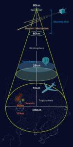Sky Canvas schema emissione stelle