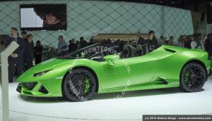 Lamborghini Huracán EVO Spyder vista laterale