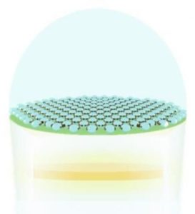 Strato nanoparticelle interno involucro LED