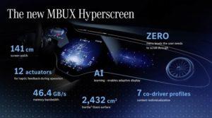 Specifiche Mercedes-Benz MBUX
