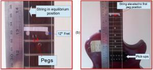 Misurazioni effetti alterazione del suono