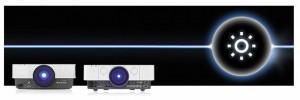 Sony proiettori laser