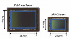 Dimensioni sensore Canon 6D Mk II