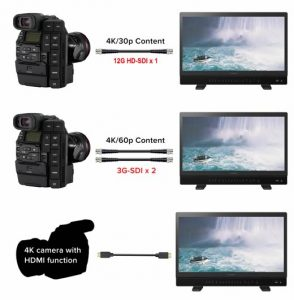 4k RAW De-Bayering con 12G HD-SDI input
