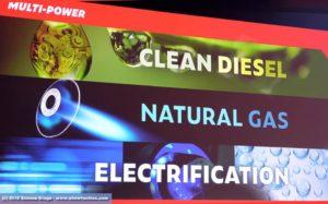 Alternative di propulsione verso emissioni zero