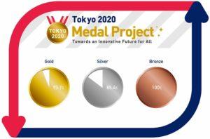 Tokyo medaglie da cellulari
