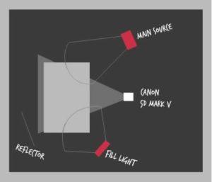 Floor lighting plan