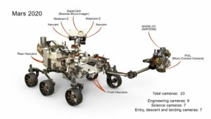 Componenti del rover Perseverance