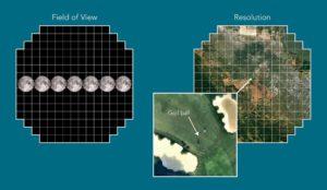Risoluazione LSST con array sensori 3200 megapixel