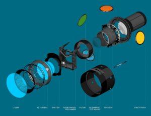 Componenti fotocamera LSST
