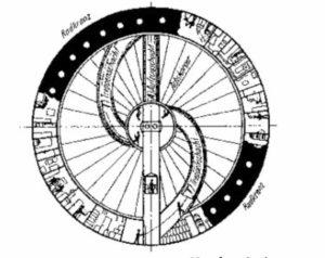 Stazione rotante in orbita Herman Potocnik Noordung